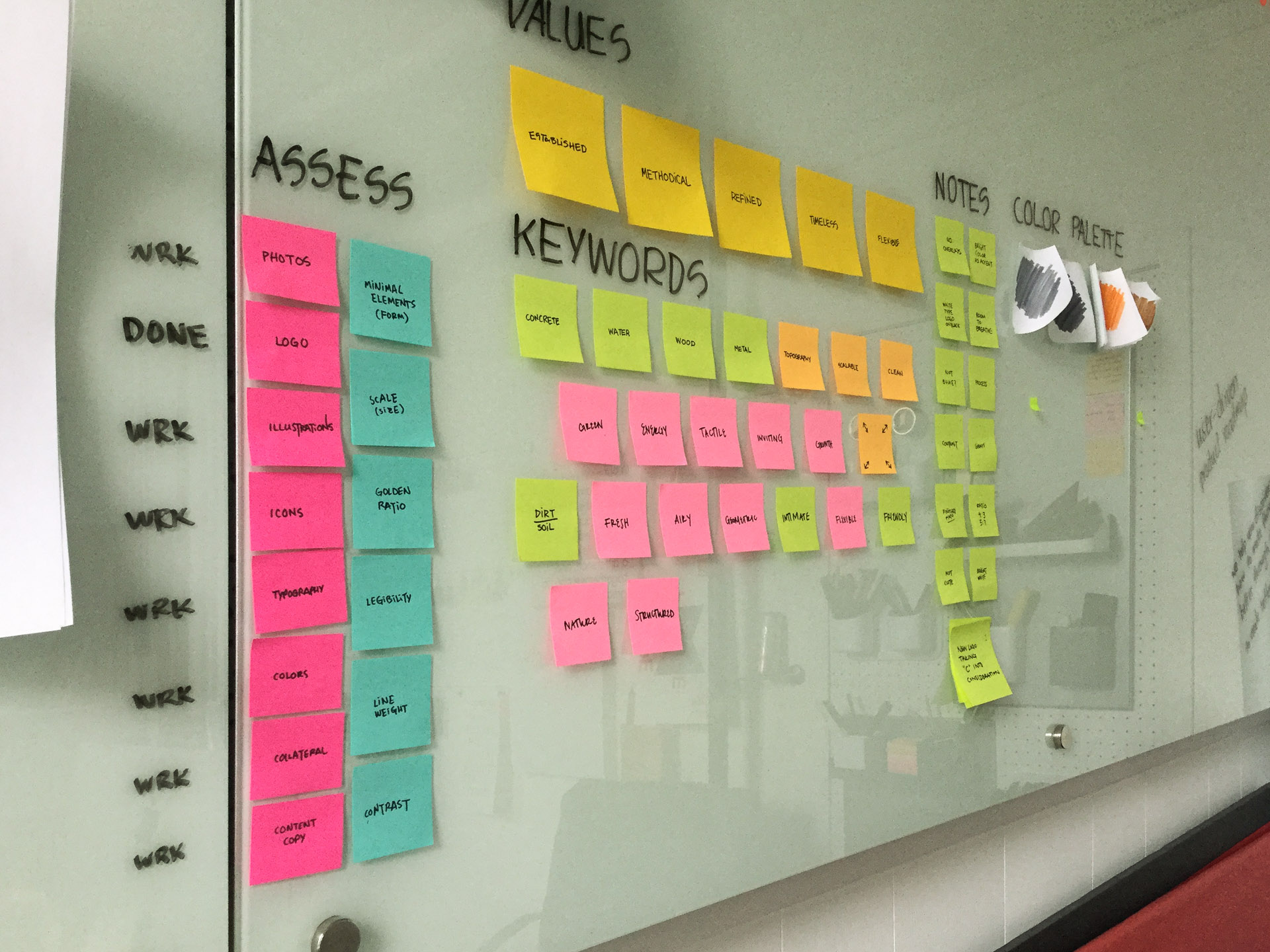 Post-it notes on a whiteboard listing keywords, attributes, and values gathered in the discovery phase
