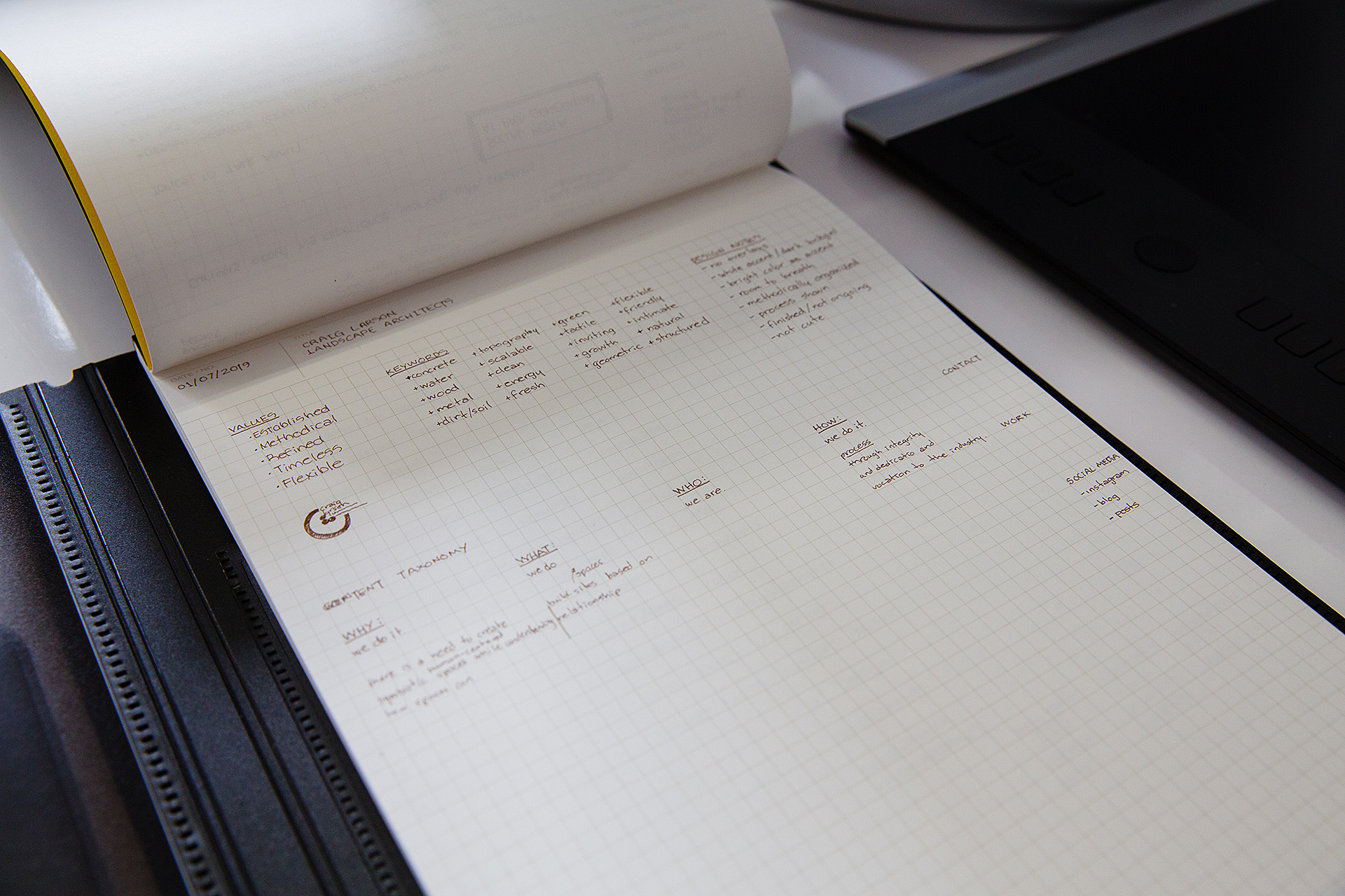 Close-up of notepad displaying site structure for CLLA website