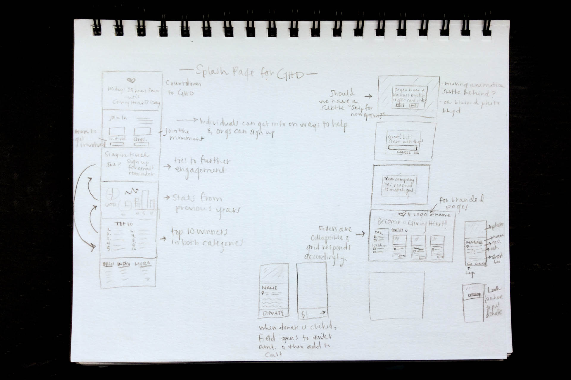 Sketchbook displaying sketches of website wireframes
