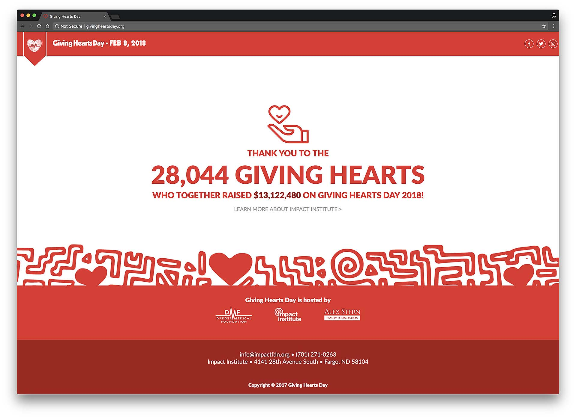 Screen capture of Giving Hearts Day one page site with final count of 28,044 Giving Hearts