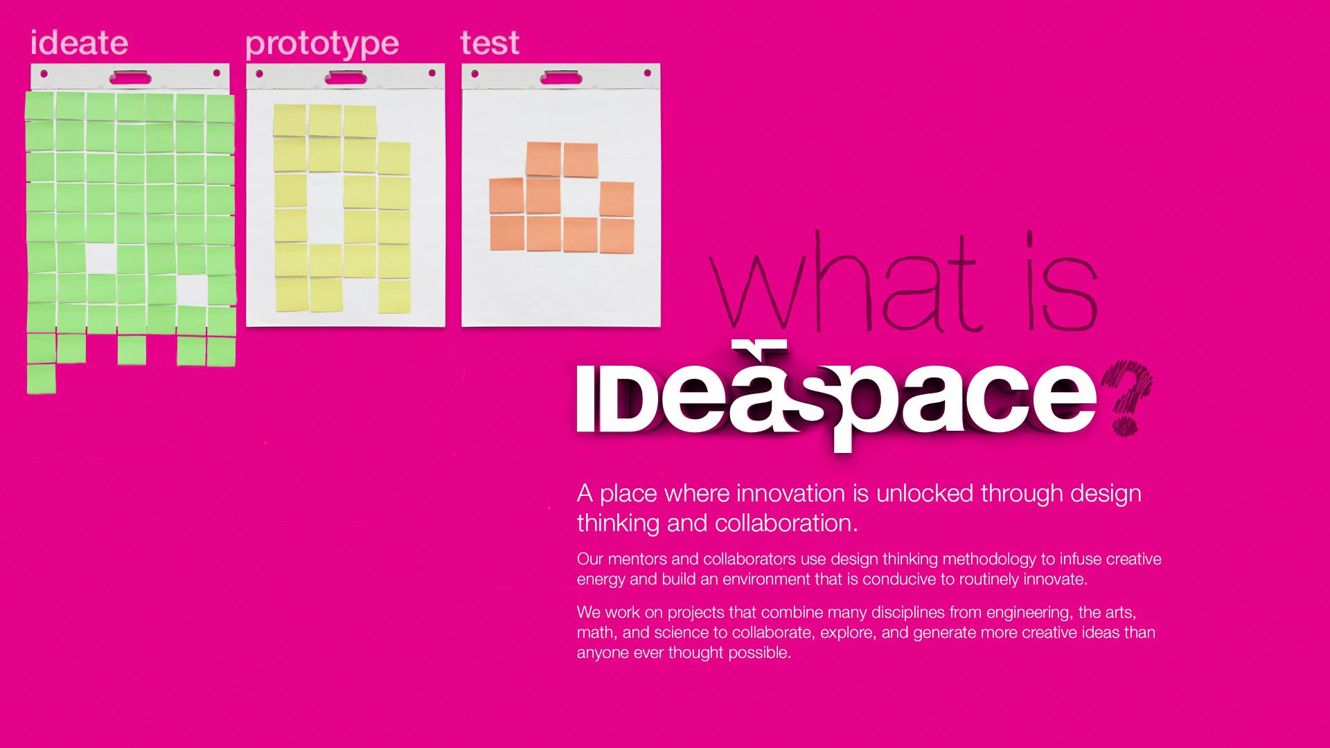 Text reading What is IDeaspace? on a pink background next to three notepads covered in post-it notes