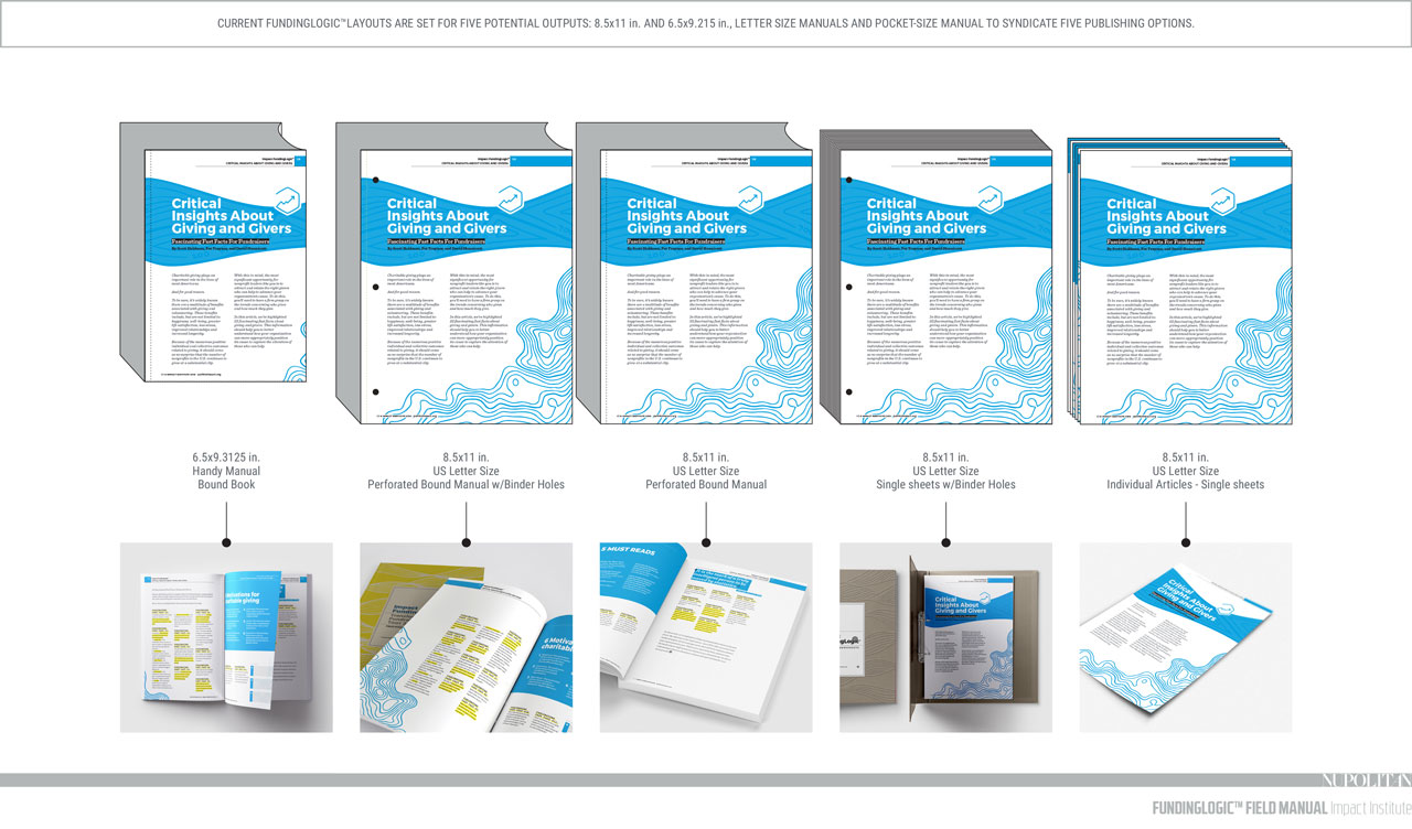 Examples of different page sizes the manual could be printed at
