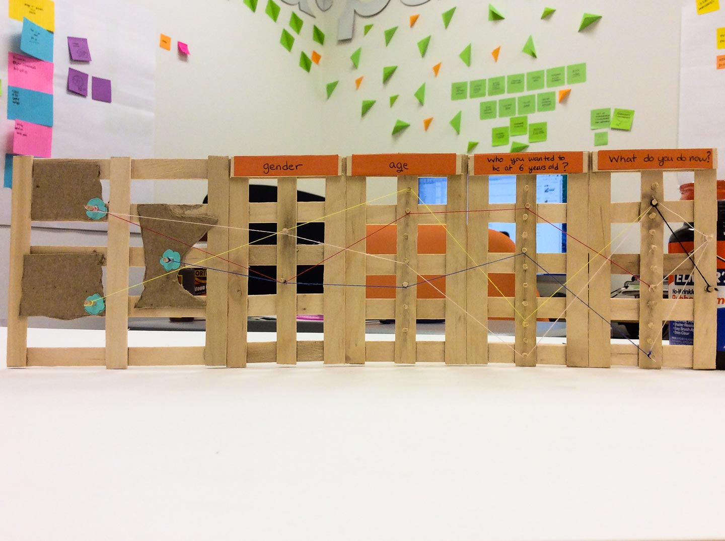 Small prototype of wooden structure containing outlines of North Dakota, South Dakota, and Minnesota