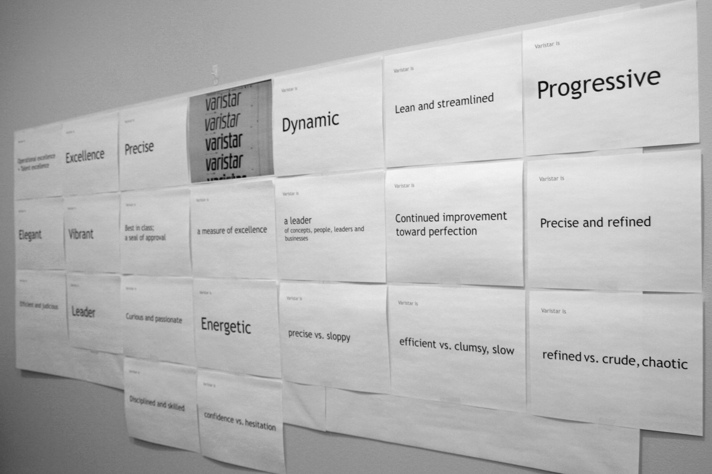 Many sheets of white letter paper displaying brand attributes taped to a wall