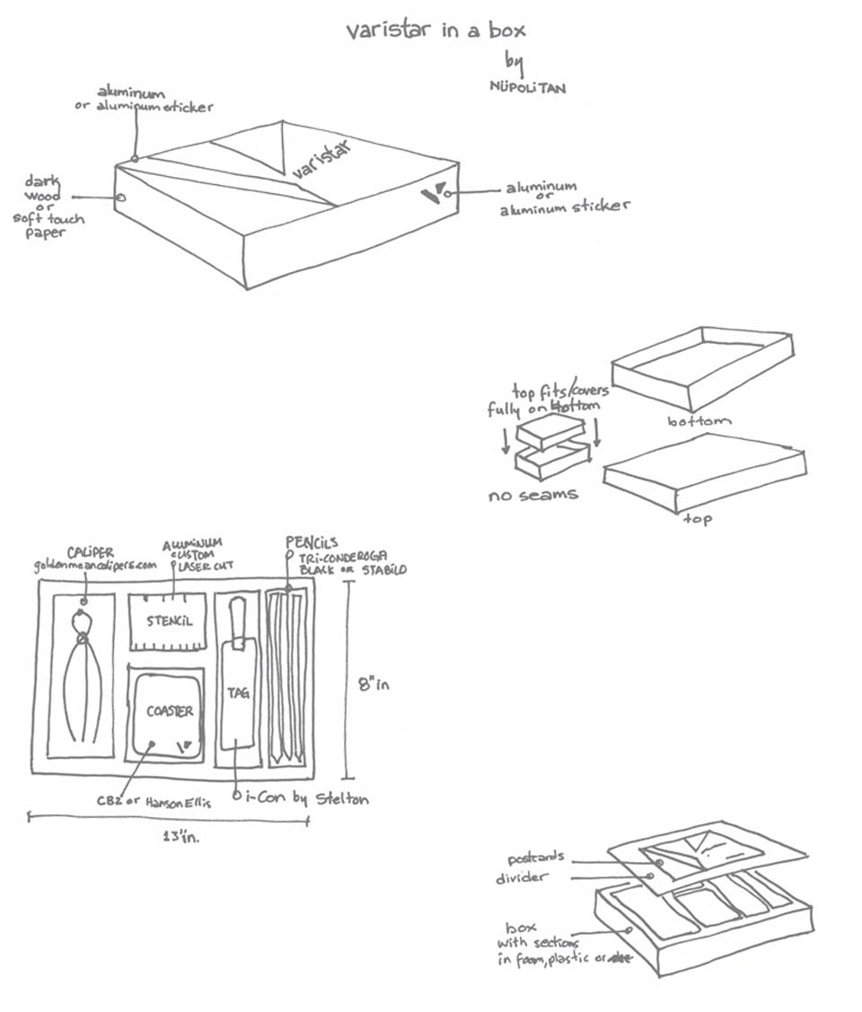 Sketch of the construction of the brand box for Varistar